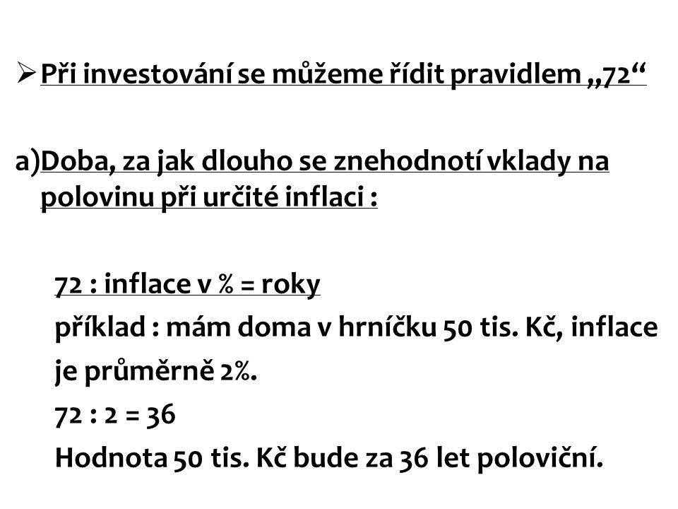"""Při investování se můžeme řídit pravidlem """"72"""