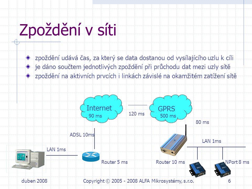 Copyright © 2005 - 2008 ALFA Mikrosystémy, s.r.o.