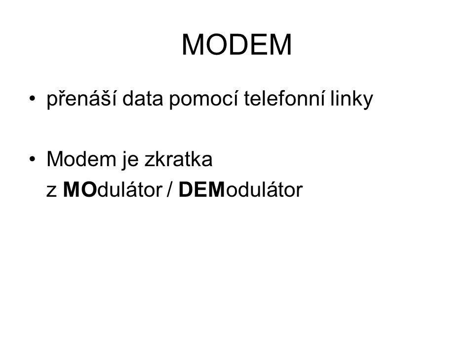 MODEM přenáší data pomocí telefonní linky Modem je zkratka