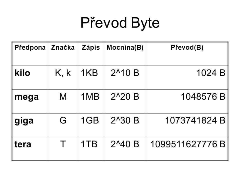 Převod Byte kilo K, k 1KB 2^10 B 1024 B mega M 1MB 2^20 B 1048576 B