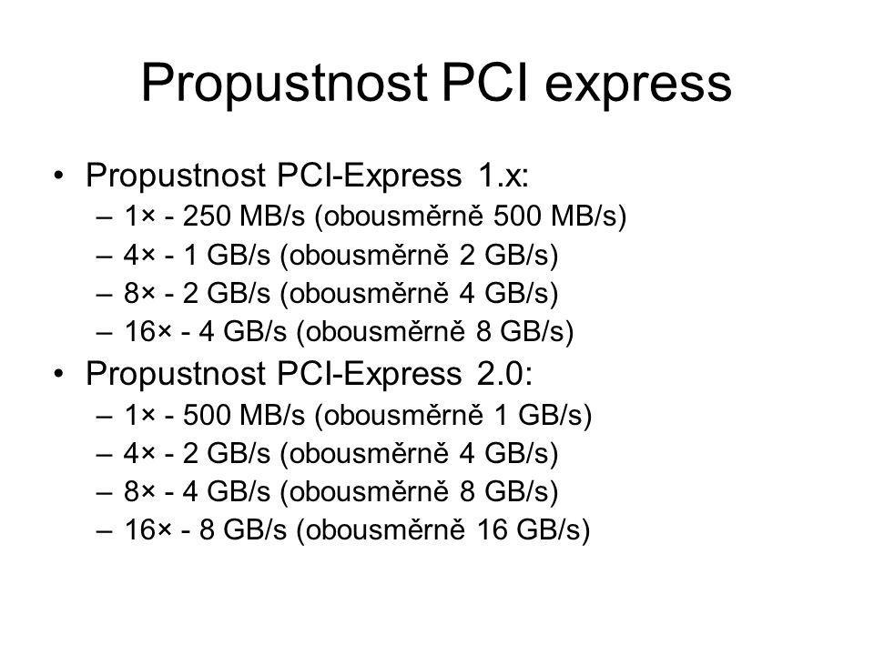 Propustnost PCI express