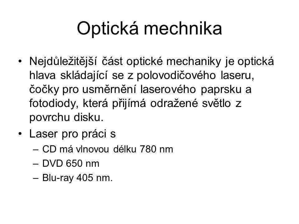 Optická mechnika