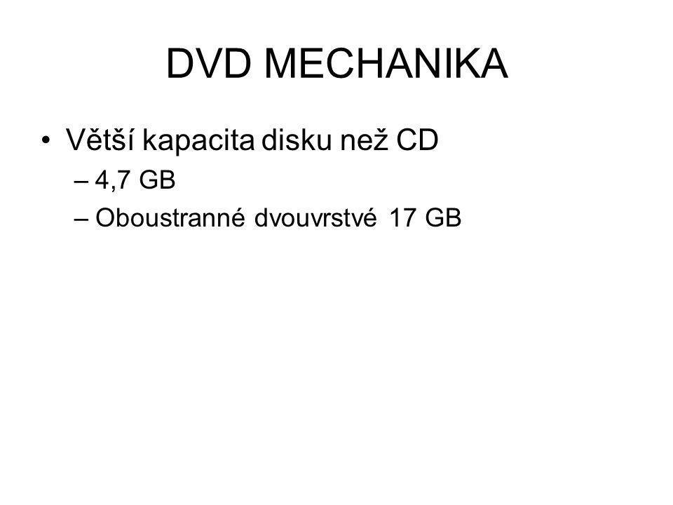 DVD MECHANIKA Větší kapacita disku než CD 4,7 GB