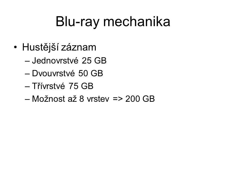 Blu-ray mechanika Hustější záznam Jednovrstvé 25 GB Dvouvrstvé 50 GB