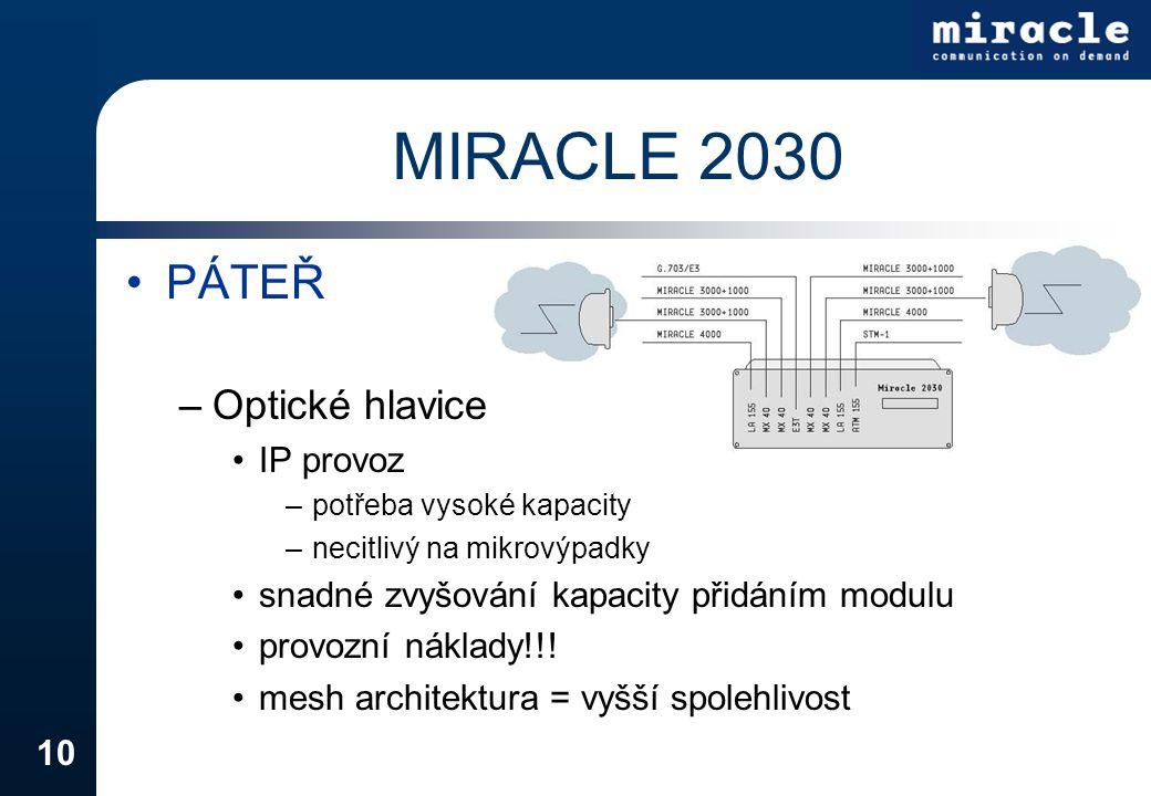 MIRACLE 2030 PÁTEŘ Optické hlavice IP provoz