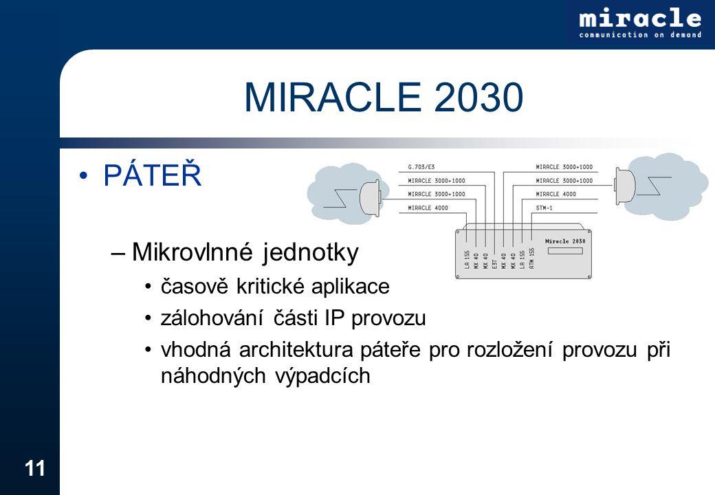 MIRACLE 2030 PÁTEŘ Mikrovlnné jednotky časově kritické aplikace