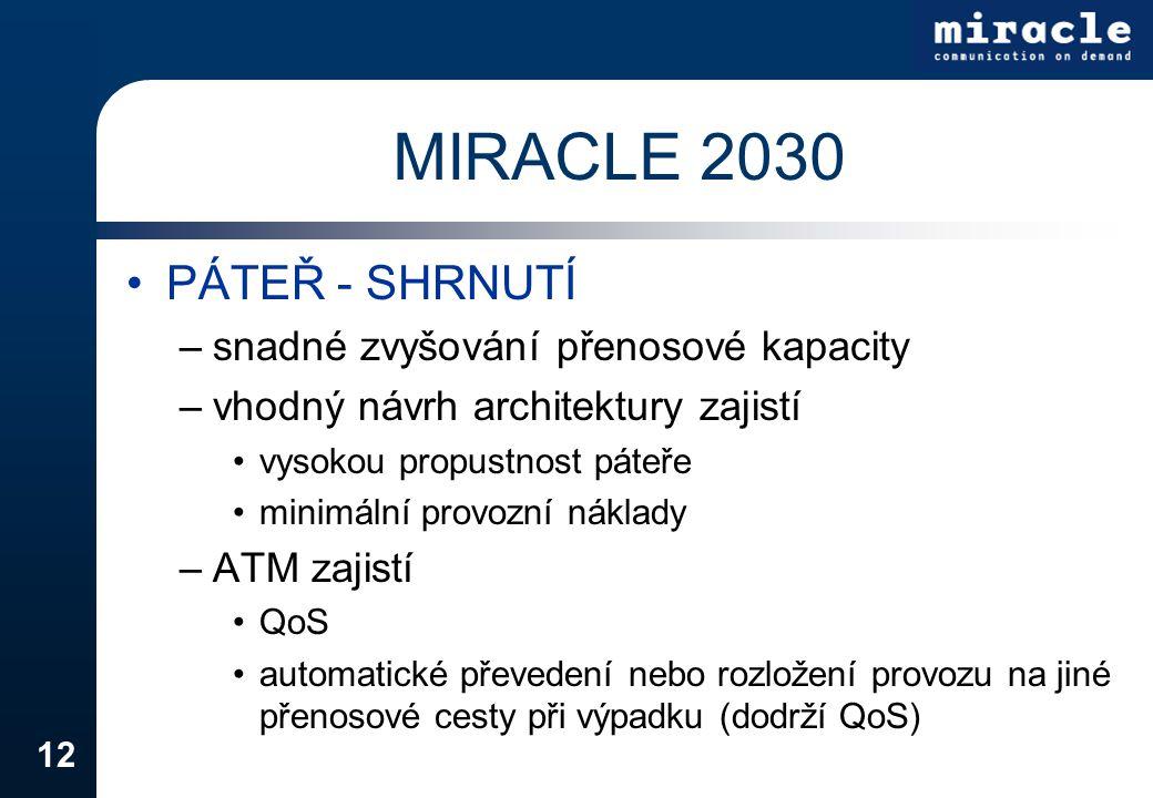 MIRACLE 2030 PÁTEŘ - SHRNUTÍ snadné zvyšování přenosové kapacity