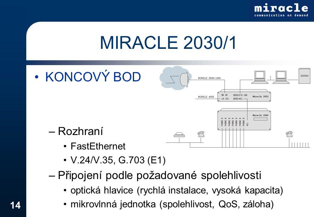 MIRACLE 2030/1 KONCOVÝ BOD Rozhraní