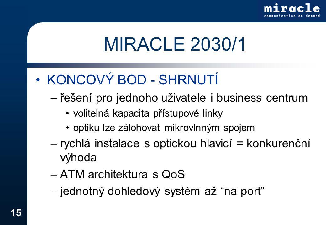 MIRACLE 2030/1 KONCOVÝ BOD - SHRNUTÍ