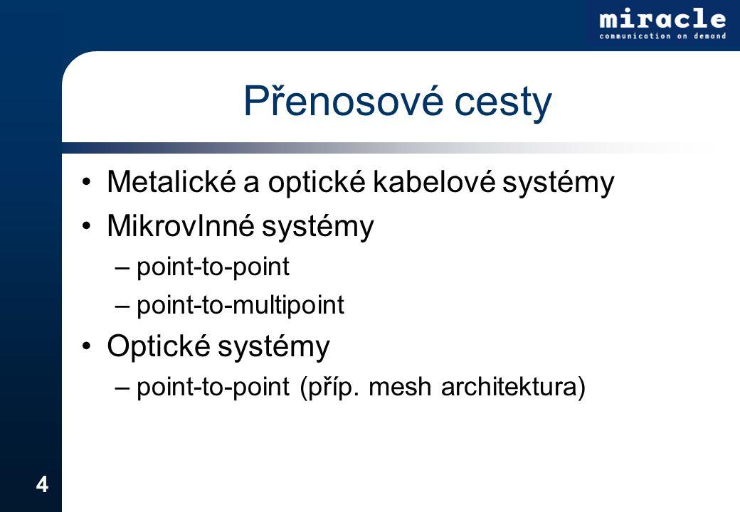 Přenosové cesty Metalické a optické kabelové systémy