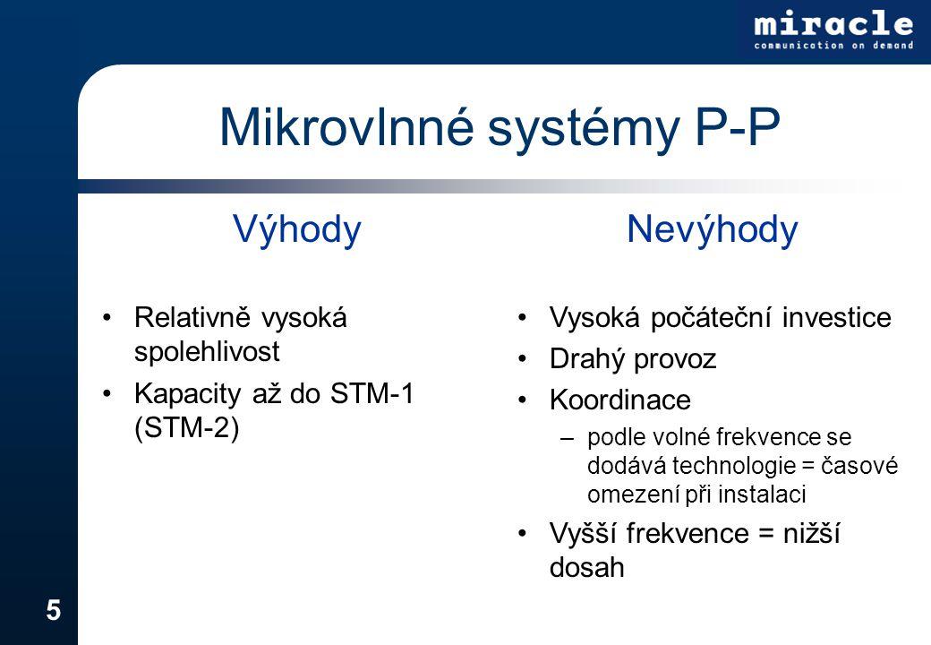 Mikrovlnné systémy P-P