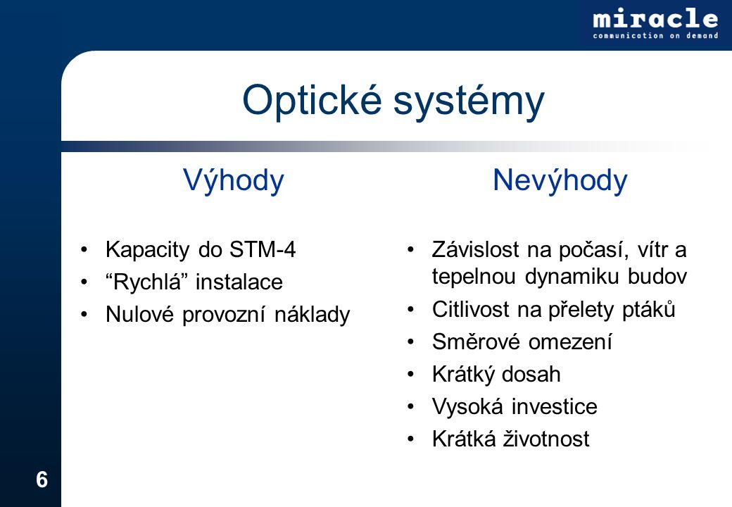 Optické systémy Výhody Nevýhody Kapacity do STM-4 Rychlá instalace