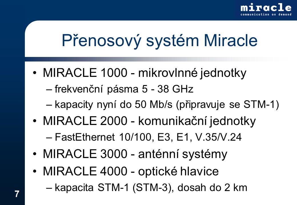 Přenosový systém Miracle