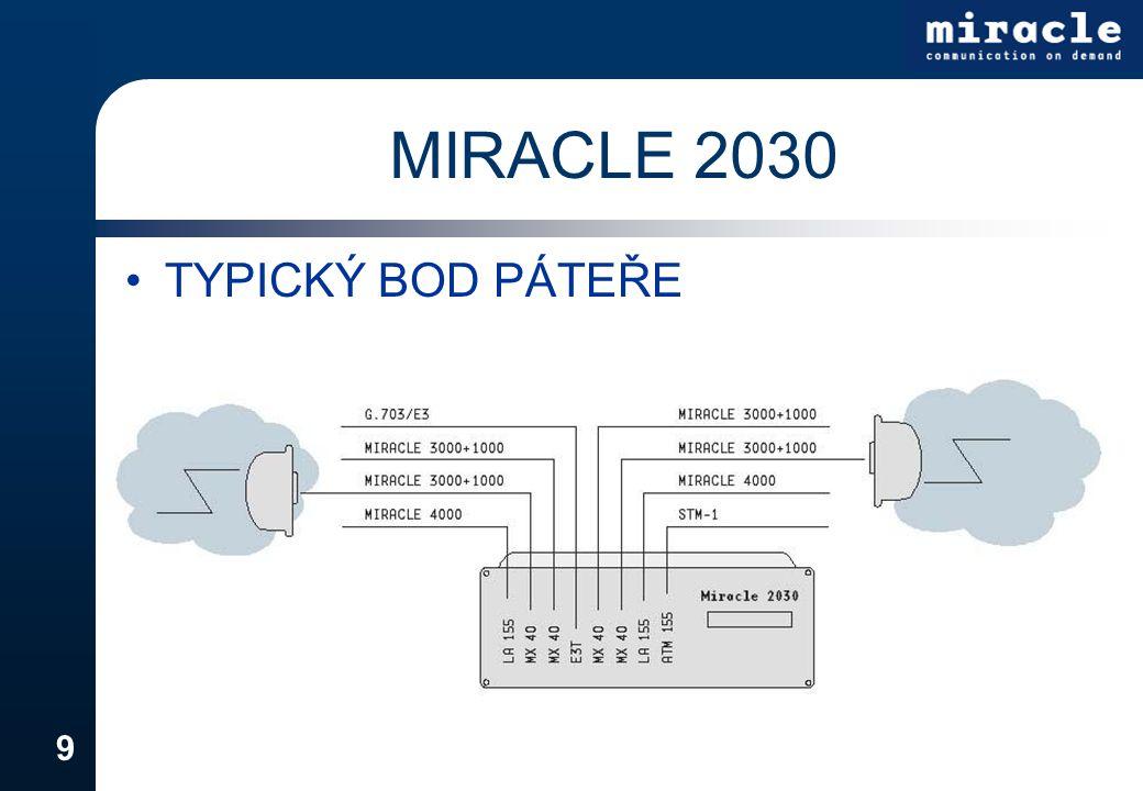 MIRACLE 2030 TYPICKÝ BOD PÁTEŘE