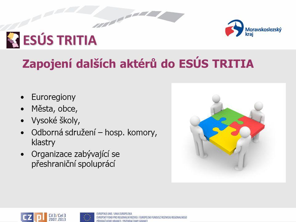 Zapojení dalších aktérů do ESÚS TRITIA