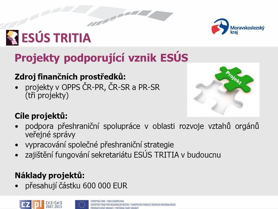 Projekty podporující vznik ESÚS