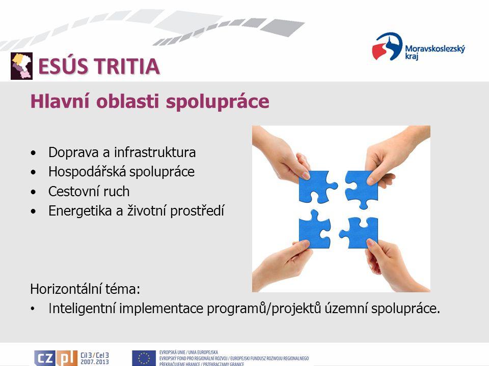Hlavní oblasti spolupráce