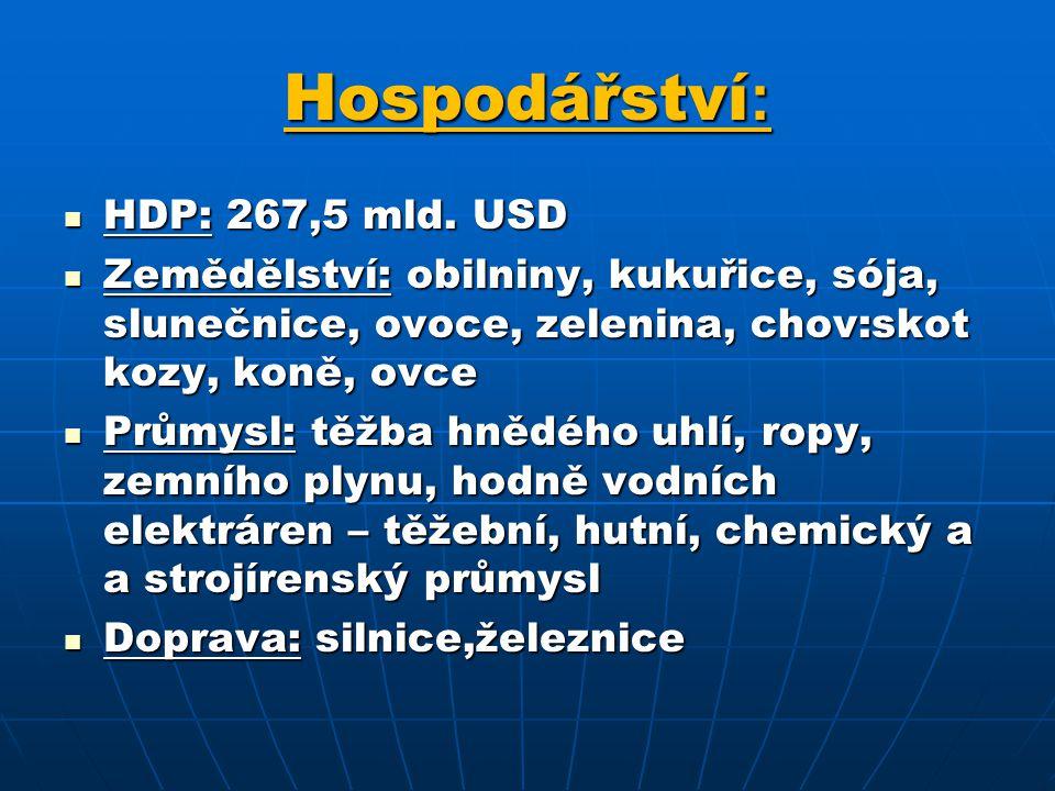 Hospodářství: HDP: 267,5 mld. USD