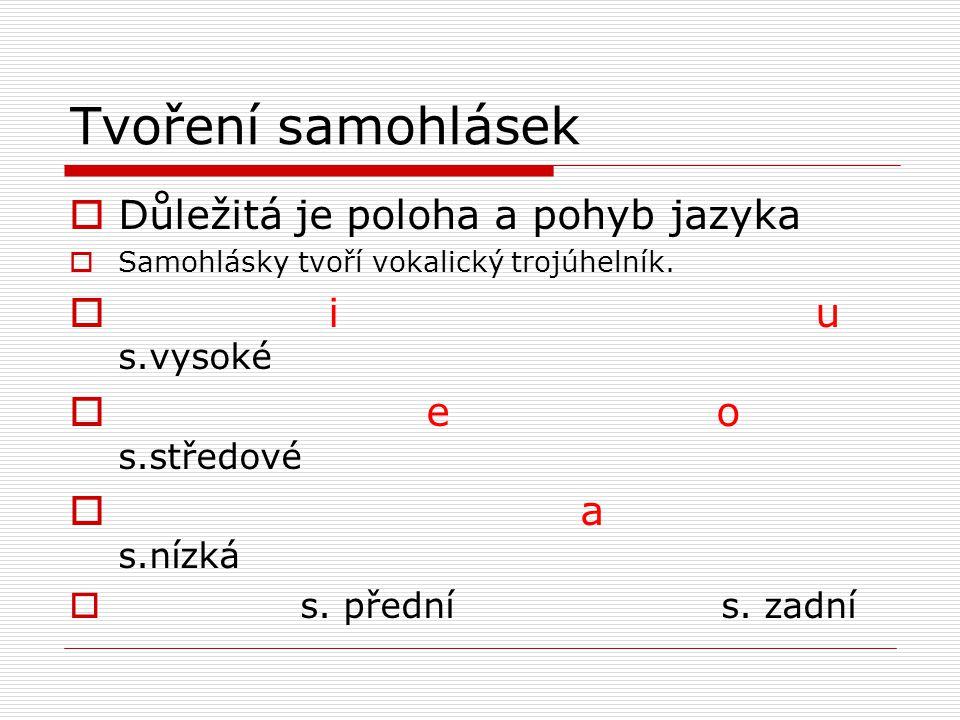 Tvoření samohlásek Důležitá je poloha a pohyb jazyka i u s.vysoké