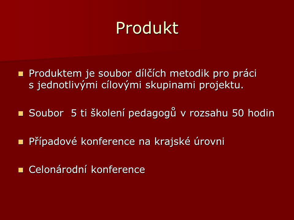 Produkt Produktem je soubor dílčích metodik pro práci s jednotlivými cílovými skupinami projektu. Soubor 5 ti školení pedagogů v rozsahu 50 hodin.