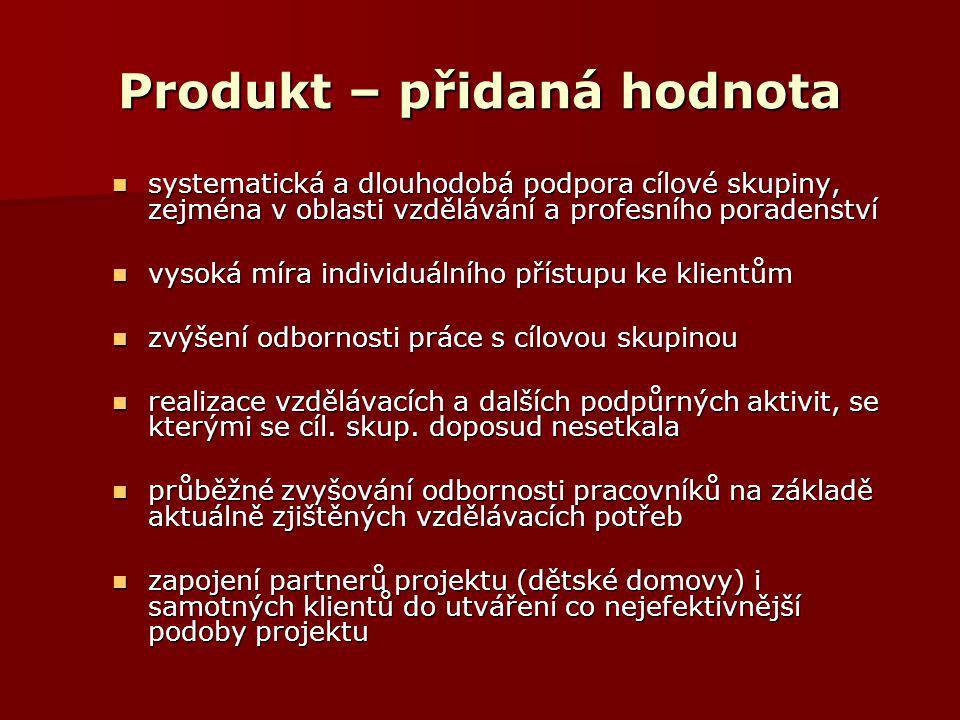 Produkt – přidaná hodnota