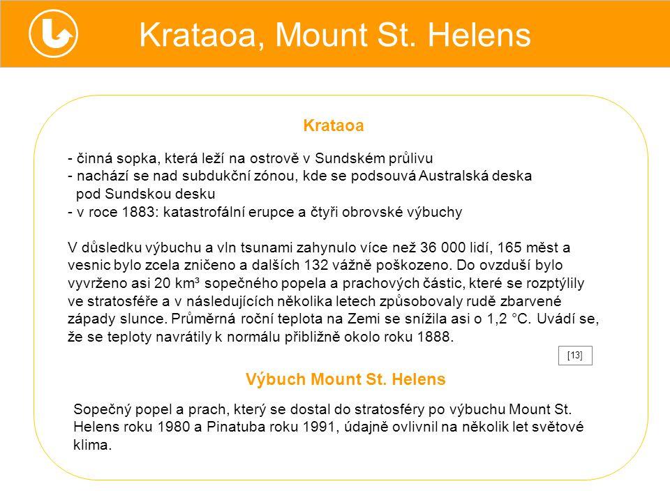 Krataoa, Mount St. Helens