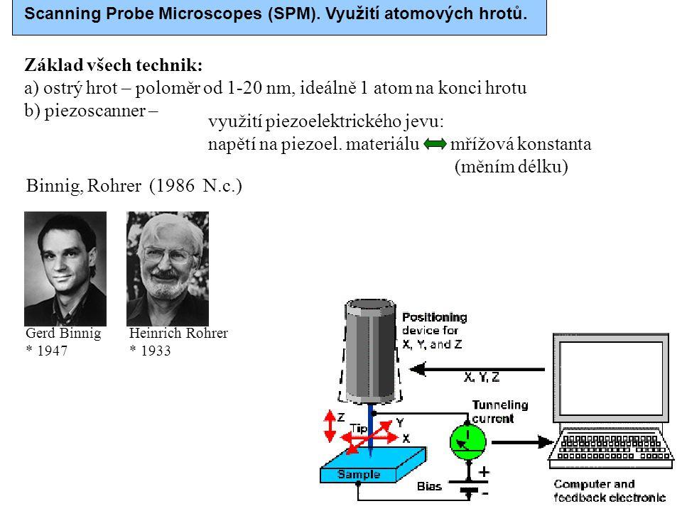 a) ostrý hrot – poloměr od 1-20 nm, ideálně 1 atom na konci hrotu