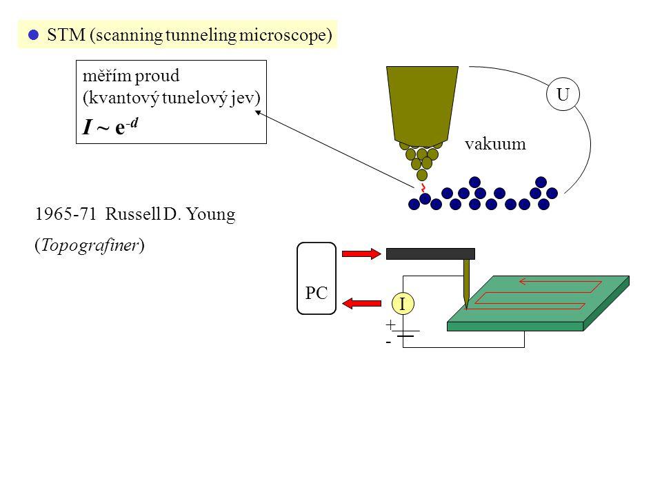 I ~ e-d  STM (scanning tunneling microscope) měřím proud