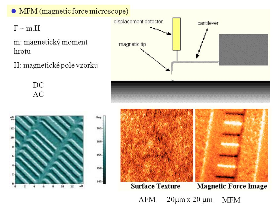  MFM (magnetic force microscope)