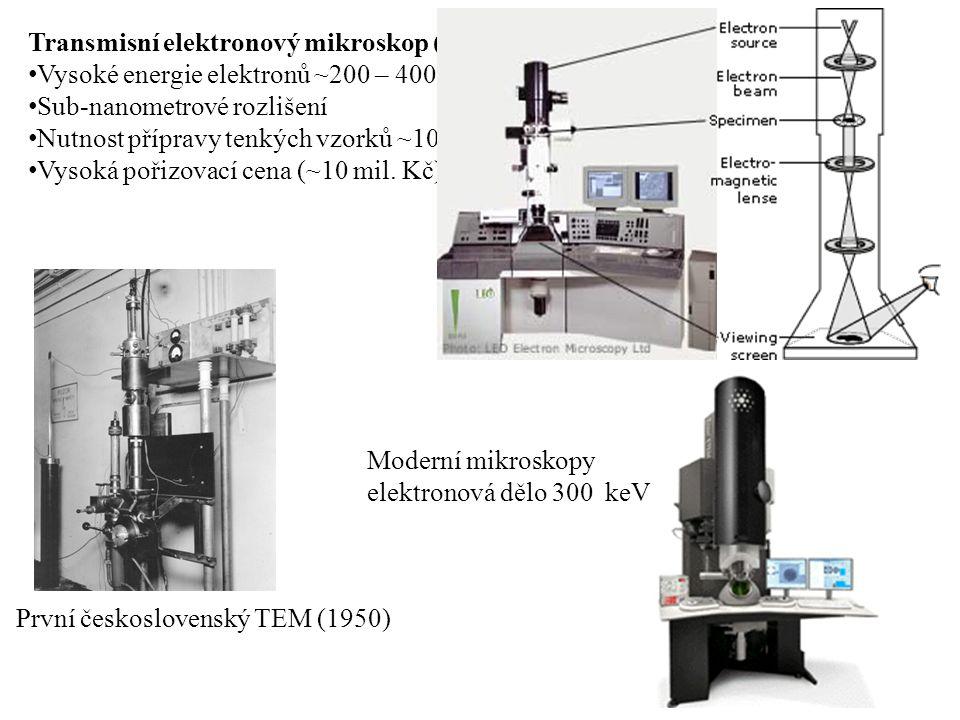 Transmisní elektronový mikroskop (TEM)