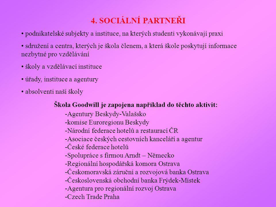 Škola Goodwill je zapojena například do těchto aktivit: