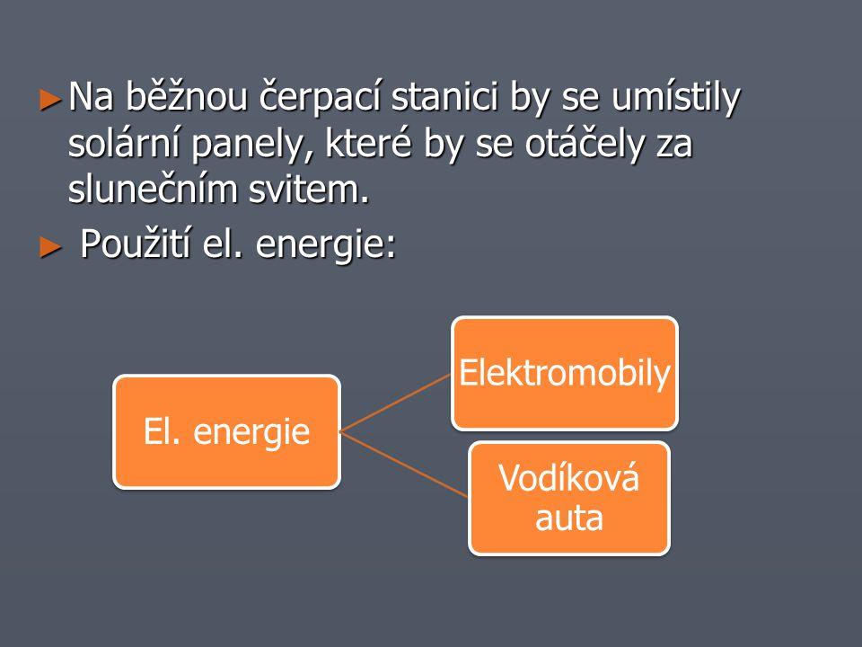 Na běžnou čerpací stanici by se umístily solární panely, které by se otáčely za slunečním svitem.