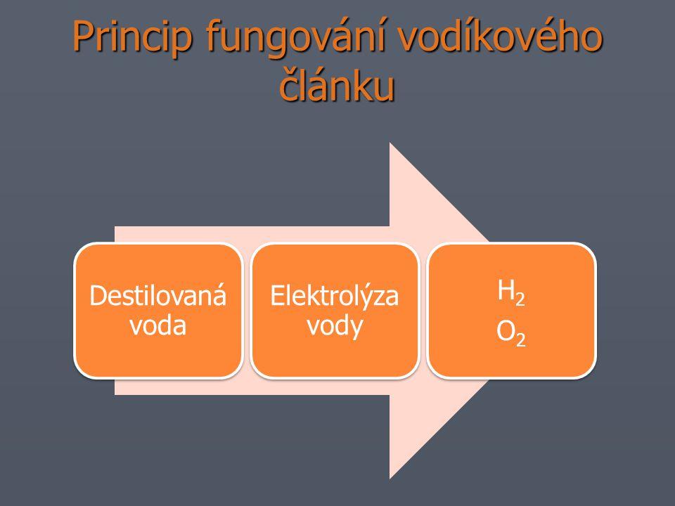 Princip fungování vodíkového článku