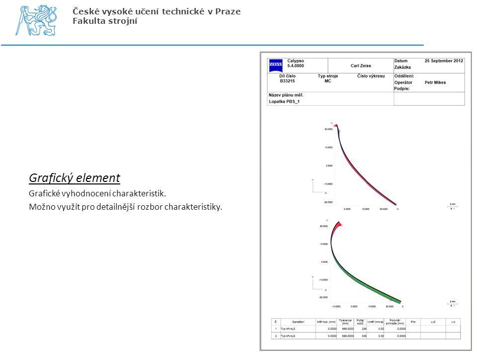Grafický element Grafické vyhodnocení charakteristik.