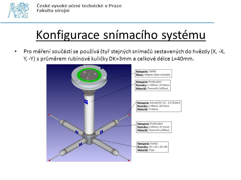 Konfigurace snímacího systému