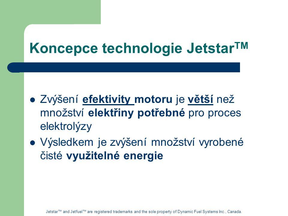 Koncepce technologie JetstarTM