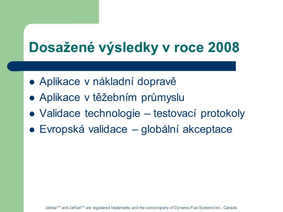 Dosažené výsledky v roce 2008
