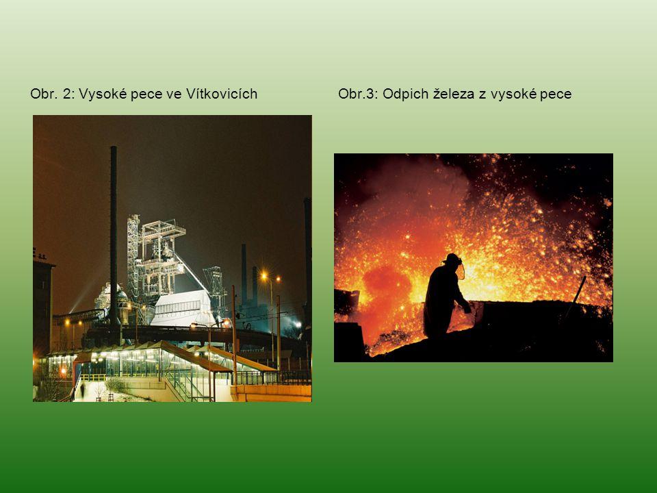 Obr. 2: Vysoké pece ve Vítkovicích Obr.3: Odpich železa z vysoké pece