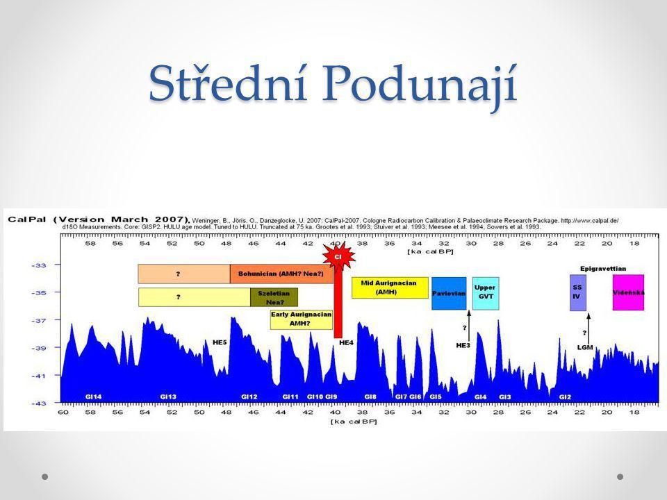 Střední Podunají
