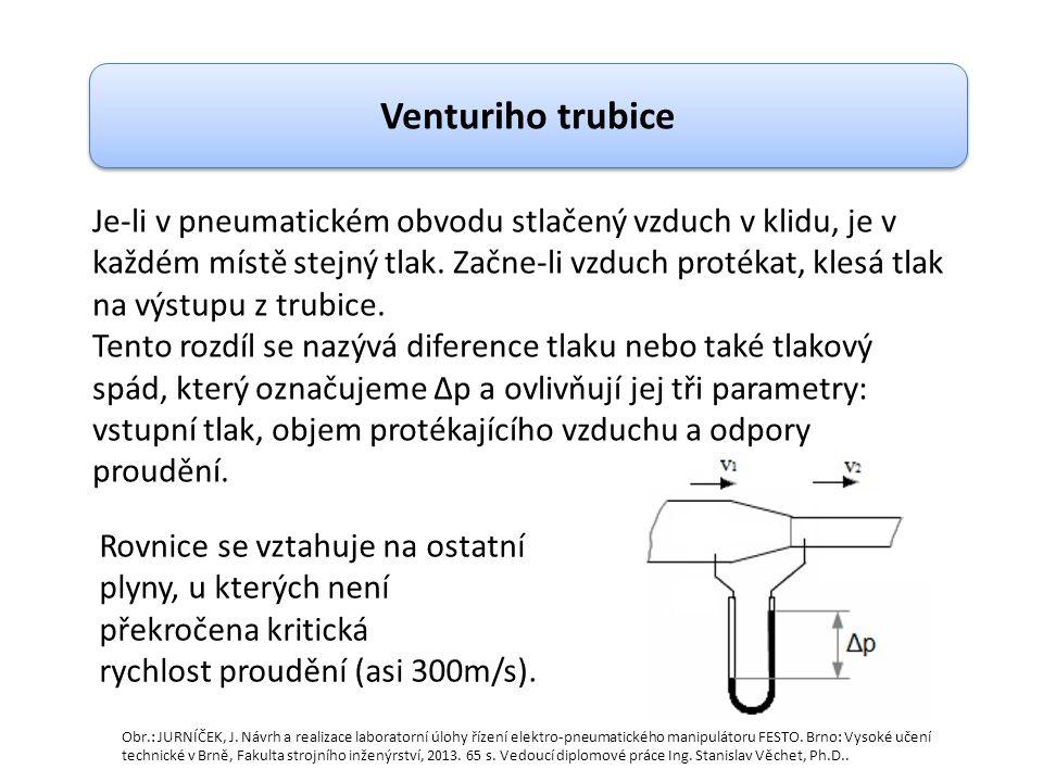 Venturiho trubice