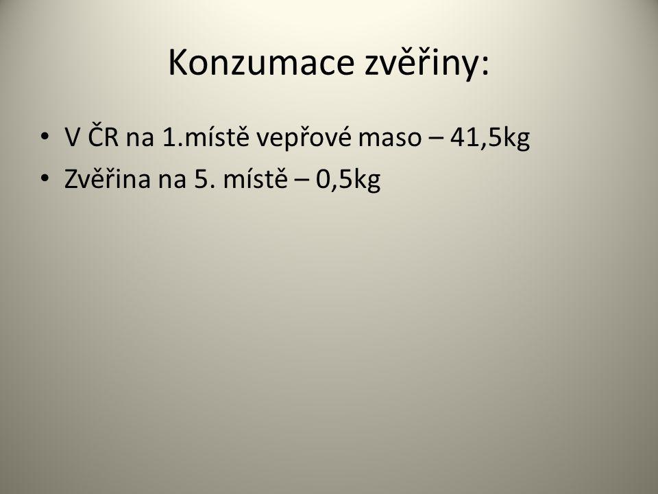 Konzumace zvěřiny: V ČR na 1.místě vepřové maso – 41,5kg
