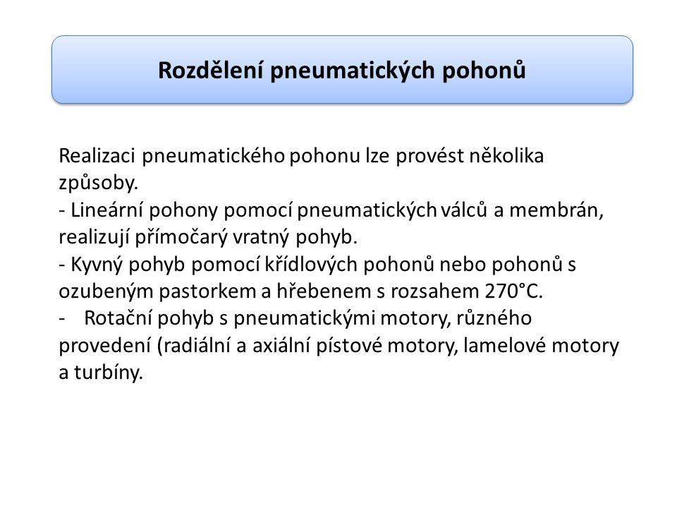 Rozdělení pneumatických pohonů