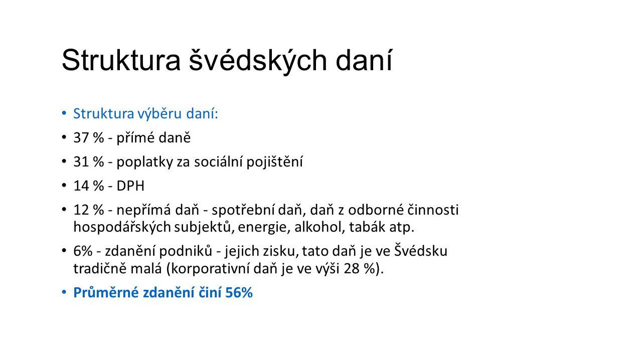 Struktura švédských daní