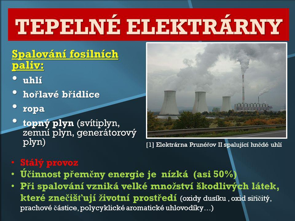 TEPELNÉ ELEKTRÁRNY Spalování fosilních paliv: uhlí hořlavé břidlice