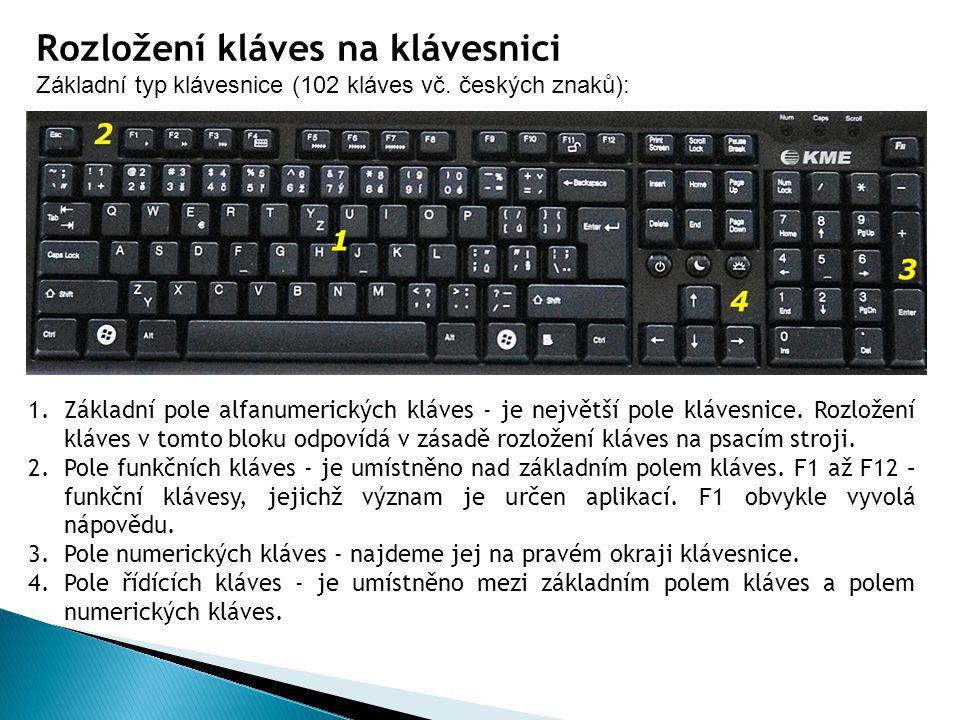 Rozložení kláves na klávesnici