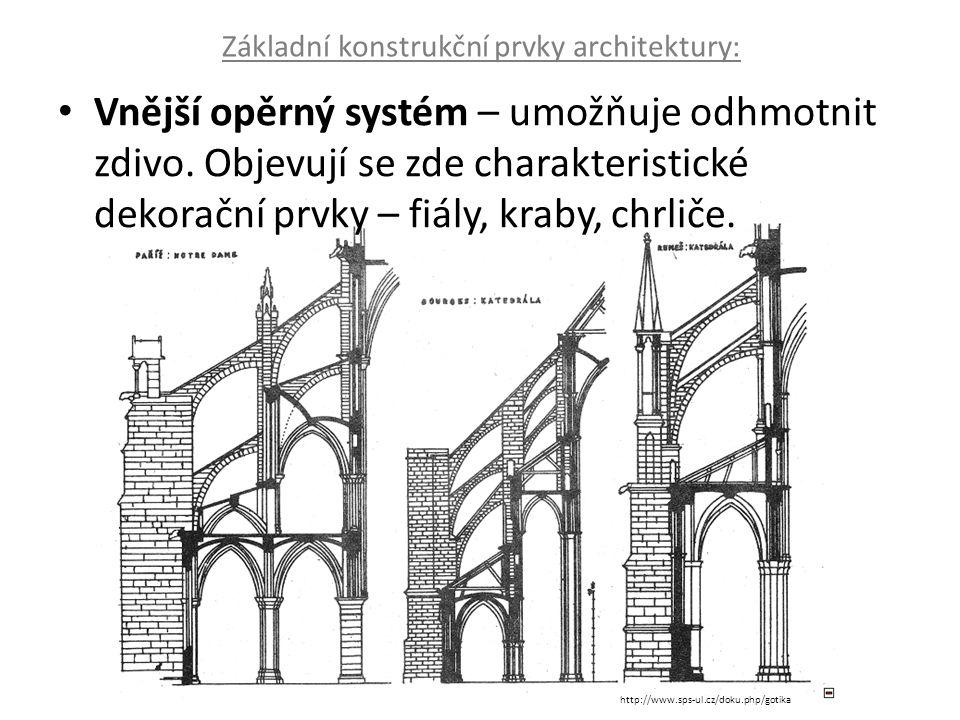 Základní konstrukční prvky architektury:
