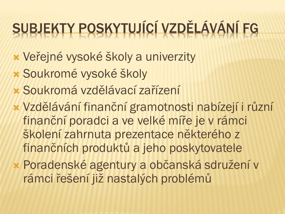 Subjekty poskytující vzdělávání FG