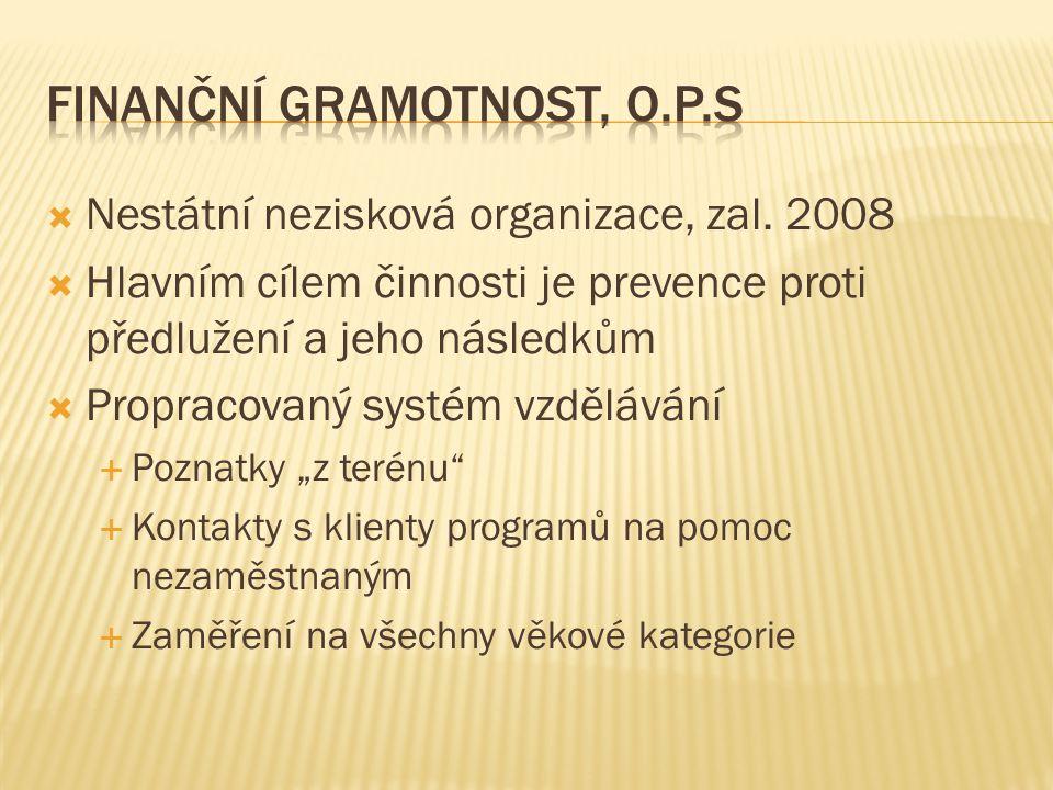 FINANČNÍ GRAMOTNOST, o.p.s
