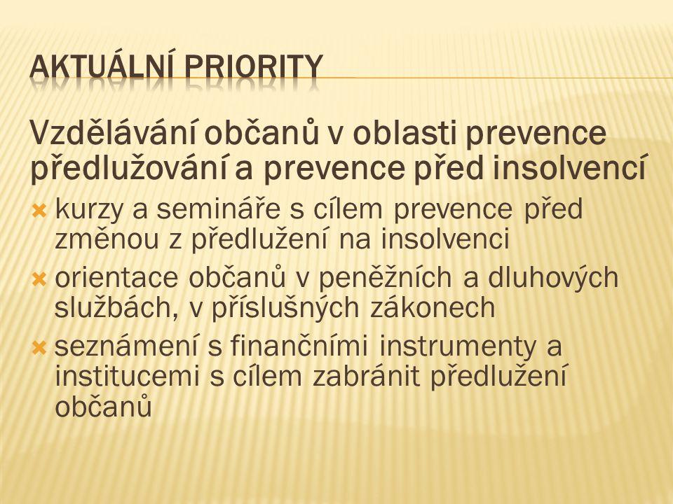 Aktuální Priority Vzdělávání občanů v oblasti prevence předlužování a prevence před insolvencí.