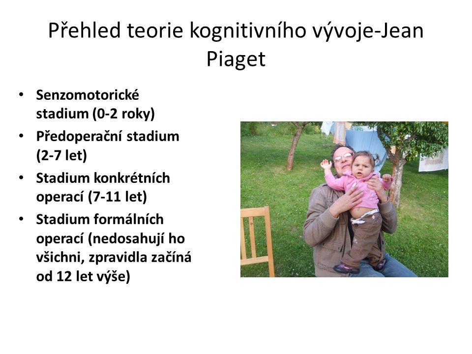 Přehled teorie kognitivního vývoje-Jean Piaget
